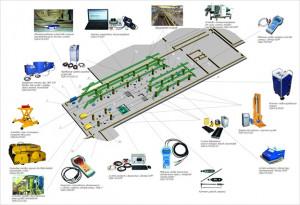 Technologisches design